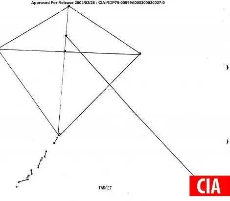 中情局专家画的风筝