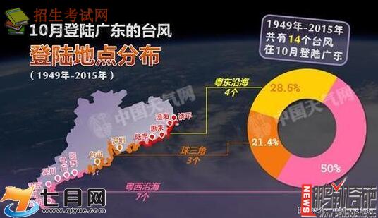 资讯生活【图】台风海马实时路径图 哪些地区将受到影响